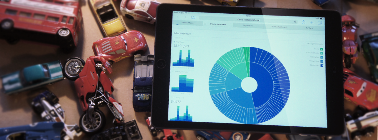 Steel Wheels, a Pentaho CTools Dashboard